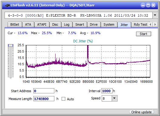 Pioneer BDR-XS07UHD, BDR-XS07S-jitter_4x_opcoff_px-lb950sa.png