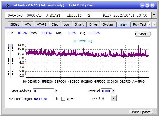 LG BP50NB40-jitter_2x_opcoff_ihbs312.png
