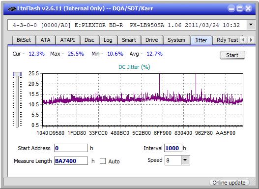 LG BP50NB40-jitter_2x_opcon_px-lb950sa.png