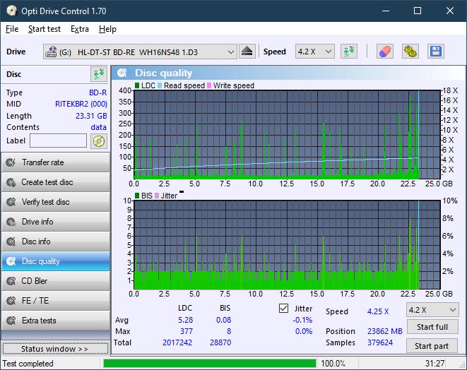 LG BP50NB40-dq_odc170_2x_opcoff_wh16ns48dup.png