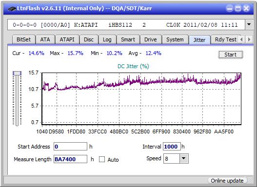 Samsung SE-506AB-jitter_4x_opcon_ihbs112-gen1.png