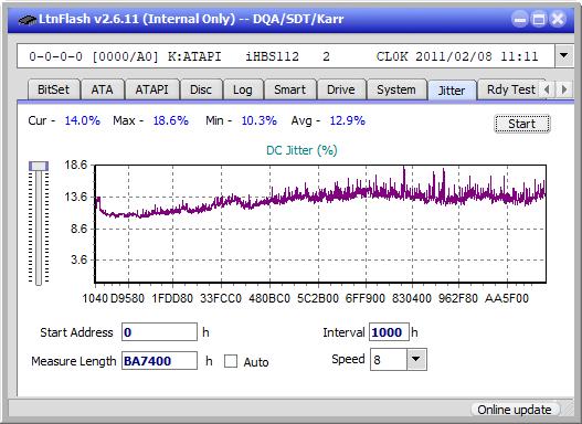 Samsung SE-506AB-jitter_6x_opcon_ihbs112-gen1.png