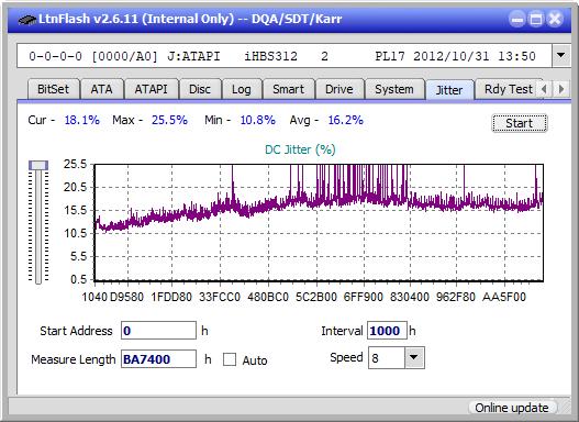 Samsung SE-506AB-jitter_6x_opcon_ihbs312.png