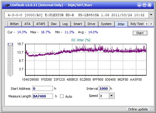 Samsung SE-506AB-jitter_4x_opcoff_px-lb950sa.png