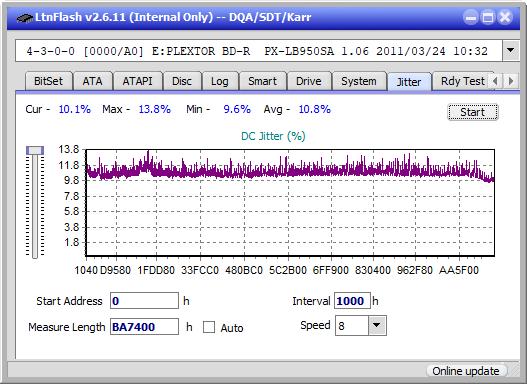 Pioneer BDR-S12J-BK / BDR-S12J-X  / BDR-212 Ultra HD Blu-ray-jitter_8x_opcon_px-lb950sa.png