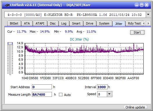 Pioneer BDR-S12J-BK / BDR-S12J-X  / BDR-212 Ultra HD Blu-ray-jitter_12x_opcoff_px-lb950sa.png