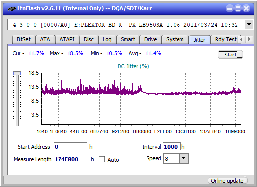 Pioneer BDR-211\S11 Ultra HD Blu-ray-jitter_8x_opcon_px-lb950sa.png