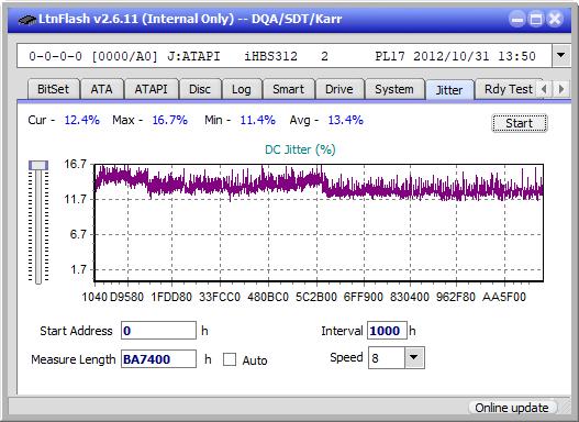 LG BP50NB40-jitter_4x_opcoff_ihbs312.png