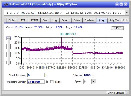 LG WH16NS60\LG BH16NS60 Ultra HD Blu-ray-jitter_6x_opcon_px-lb950sa.png