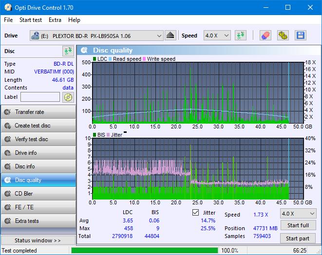 LG WH16NS60\LG BH16NS60 Ultra HD Blu-ray-dq_odc170_4x_opcoff_px-lb950sa.png