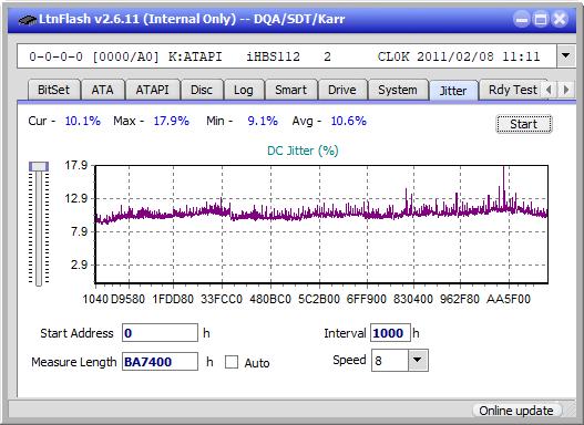LG BP50NB40-jitter_6x_opcoff_ihbs112-gen1.png