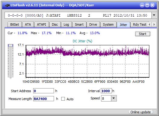 LG BP50NB40-jitter_6x_opcoff_ihbs312.png