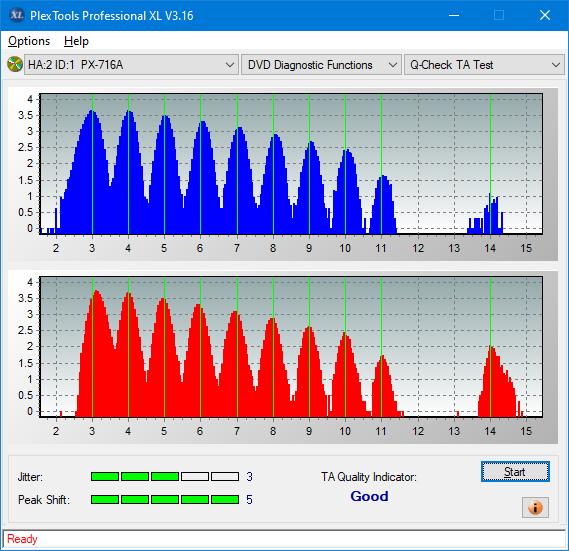 Samsung SH-B123L-ta-test-inner-zone-layer-0-_14x_px-716a.png
