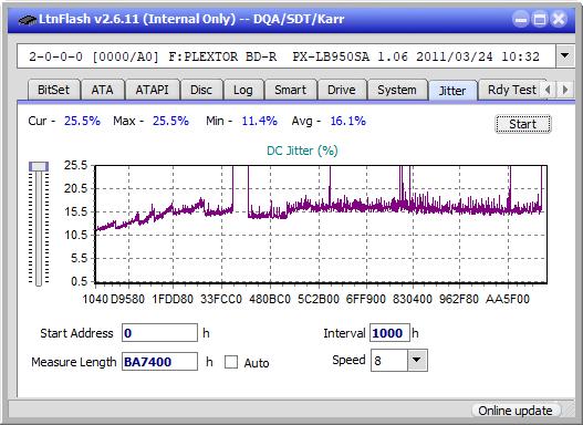 Samsung SE-506BB-jitter_2x_opcon_px-lb950sa.png