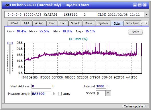Samsung SE-506BB-jitter_4x_opcon_ihbs112-gen1.png