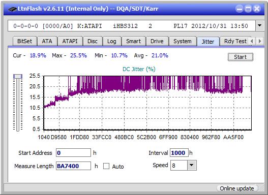Samsung SE-506BB-jitter_4x_opcon_ihbs312.png