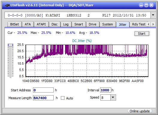 Samsung SE-506BB-jitter_2x_opcoff_ihbs312.png