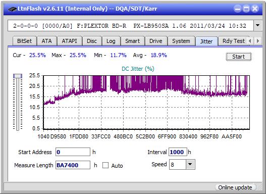 Samsung SE-506BB-jitter_2x_opcoff_px-lb950sa.png