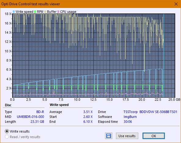 Samsung SE-506BB-createdisc_4x_opcoff.png