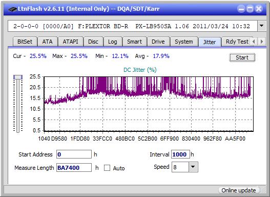Samsung SE-506BB-jitter_4x_opcoff_px-lb950sa.png