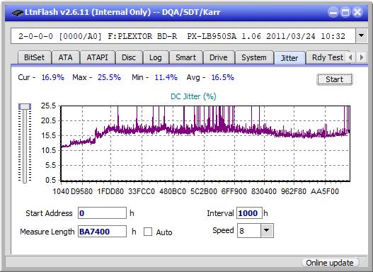 Samsung SE-506BB-jitter_6x_opcoff_px-lb950sa.png
