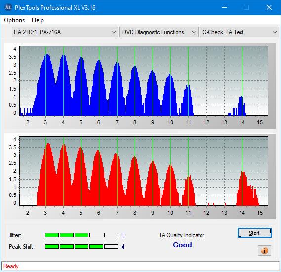 Samsung SH-B123L-ta-test-inner-zone-layer-0-_16x_px-716a.png