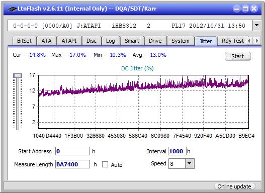 Pioneer BDR-XS07UHD, BDR-XS07S-jitter_2x_opcoff_ihbs312.png