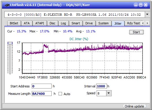 Pioneer BDR-XS07UHD, BDR-XS07S-jitter_6x_opcoff_px-lb950sa.png