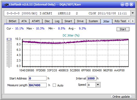 Panasonic SW-5584 2009-jitter_2x_opcon_ihbs112-gen1.png