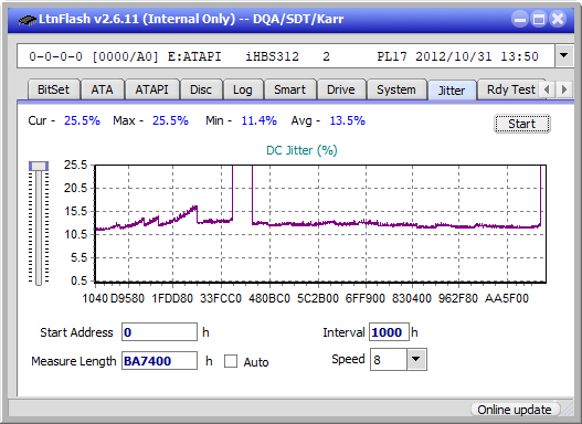 Samsung SE-506CB USB-jitter_2x_opcon_ihbs312.png