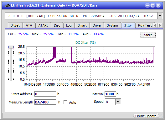 Samsung SE-506CB USB-jitter_2x_opcon_px-lb950sa.png