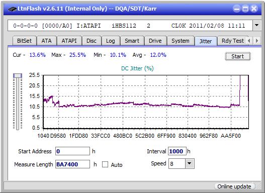Samsung SE-506CB USB-jitter_4x_opcon_ihbs112-gen1.png