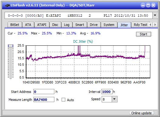 Samsung SE-506CB USB-jitter_4x_opcon_ihbs312.png