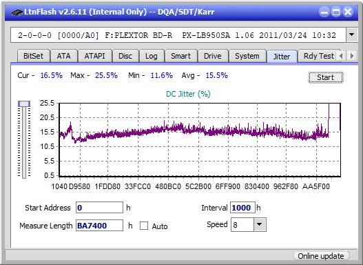 Samsung SE-506CB USB-jitter_4x_opcon_px-lb950sa.png