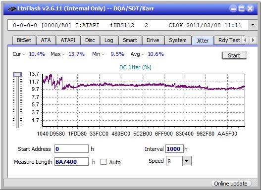 Samsung SE-506CB USB-jitter_6x_opcon_ihbs112-gen1.png