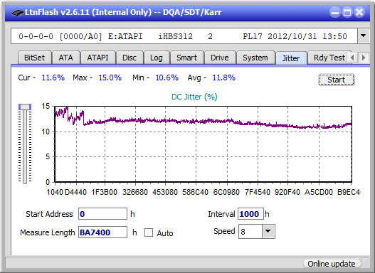 Samsung SE-506CB USB-jitter_6x_opcon_ihbs312.png