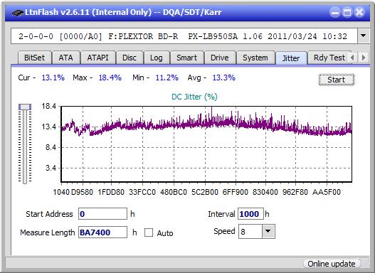 Samsung SE-506CB USB-jitter_6x_opcon_px-lb950sa.png
