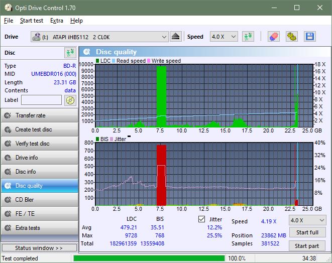 Samsung SE-506CB USB-dq_odc170_2x_opcoff_ihbs112-gen1.png