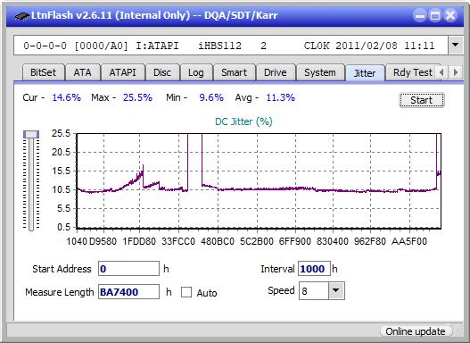 Samsung SE-506CB USB-jitter_2x_opcoff_ihbs112-gen1.png