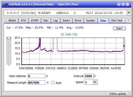 Samsung SE-506CB USB-jitter_2x_opcoff_ihbs312.png