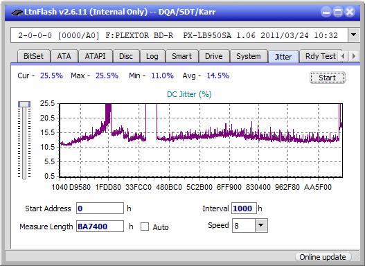 Samsung SE-506CB USB-jitter_2x_opcoff_px-lb950sa.png