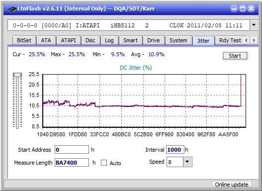Samsung SE-506CB USB-jitter_4x_opcoff_ihbs112-gen1.png