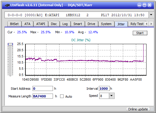 Samsung SE-506CB USB-jitter_4x_opcoff_ihbs312.png