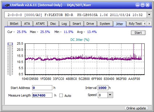 Samsung SE-506CB USB-jitter_4x_opcoff_px-lb950sa.png