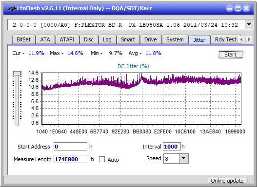 Pioneer BDR-X12JBK / BDR-X12J-UHD-jitter_2x_opcoff_px-lb950sa.png