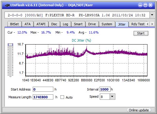 Pioneer BDR-X12JBK / BDR-X12J-UHD-jitter_4x_opcoff_px-lb950sa.png
