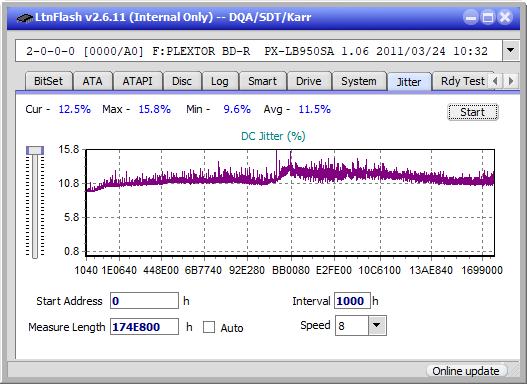Pioneer BDR-X12JBK / BDR-X12J-UHD-jitter_6x_opcoff_px-lb950sa.png