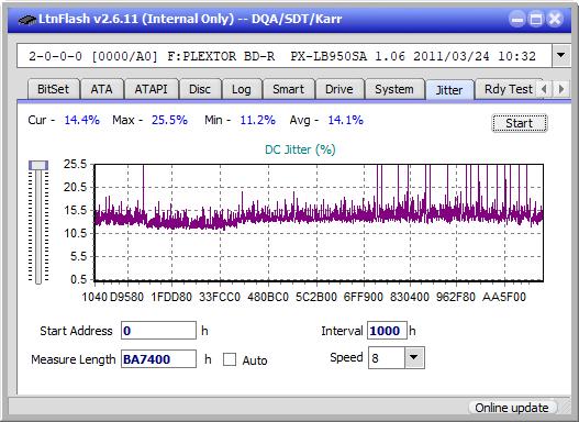 Sony BDX-S600U-jitter_4x_opcoff_px-lb950sa.png