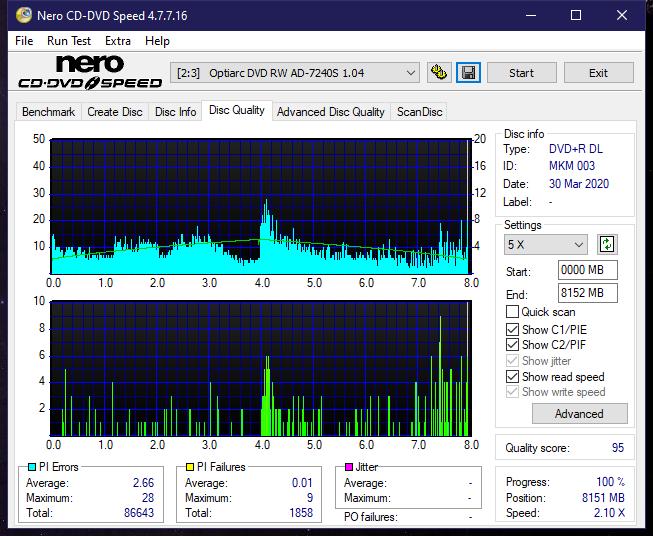 Samsung SE-506CB USB-dq_4x_ad-7240s.png