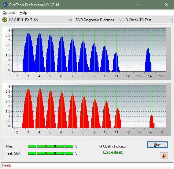 Samsung SE-506CB USB-ta-test-inner-zone-layer-1-_6x_px-716a.png